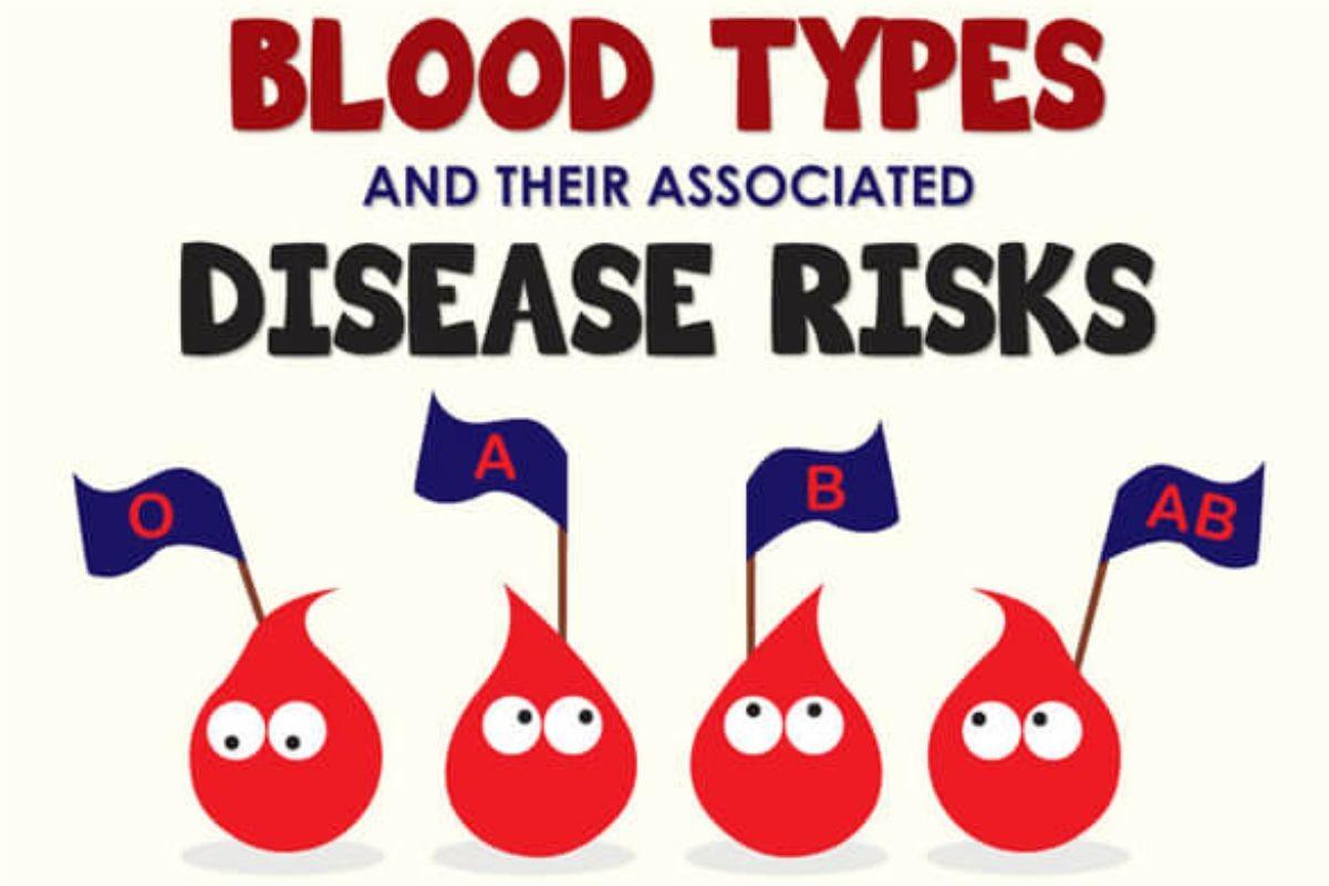 血型會影響疾病的風險嗎?